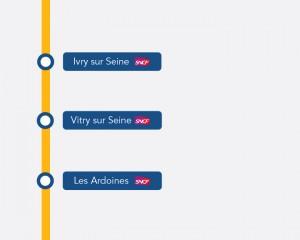 Arrêts en gares d'Ivry et Vitry - RER C