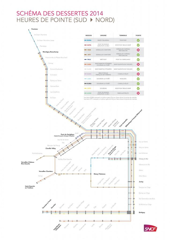 PLAN SA 2014 SUD NORD - RER C