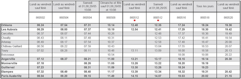 Nouveaux arrêts TER Centre - Etampes - SNCF Transilien