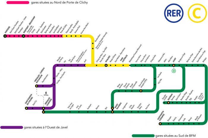 Imagen de la interrupción y de las agrupaciones de estaciones