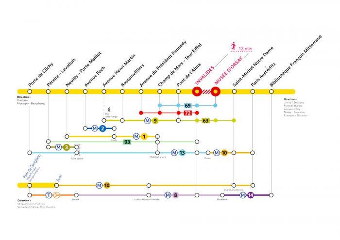 替代线路一览图